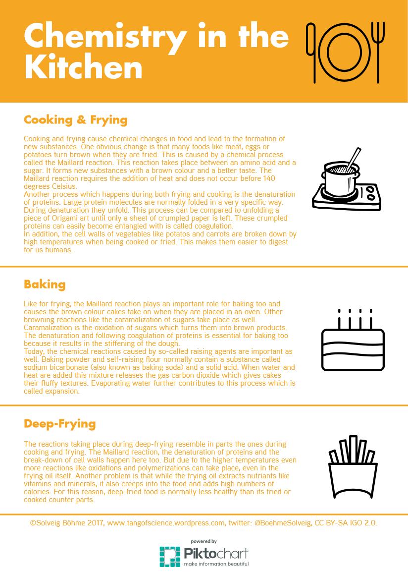 cooking frying baking